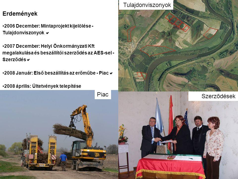 WWF Magyarország - Komplex megoldások Erdemények 2006 December: Mintaprojekt kijelölése - Tulajdonviszonyok  2007 December: Helyi Önkormányzati Kft m