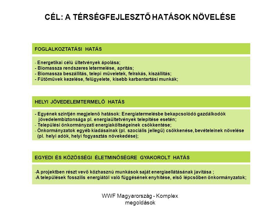 WWF Magyarország - Komplex megoldások CÉL: A TÉRSÉGFEJLESZTŐ HATÁSOK NÖVELÉSE FOGLALKOZTATÁSI HATÁS - Energetikai célú ültetvények ápolása; - Biomassz
