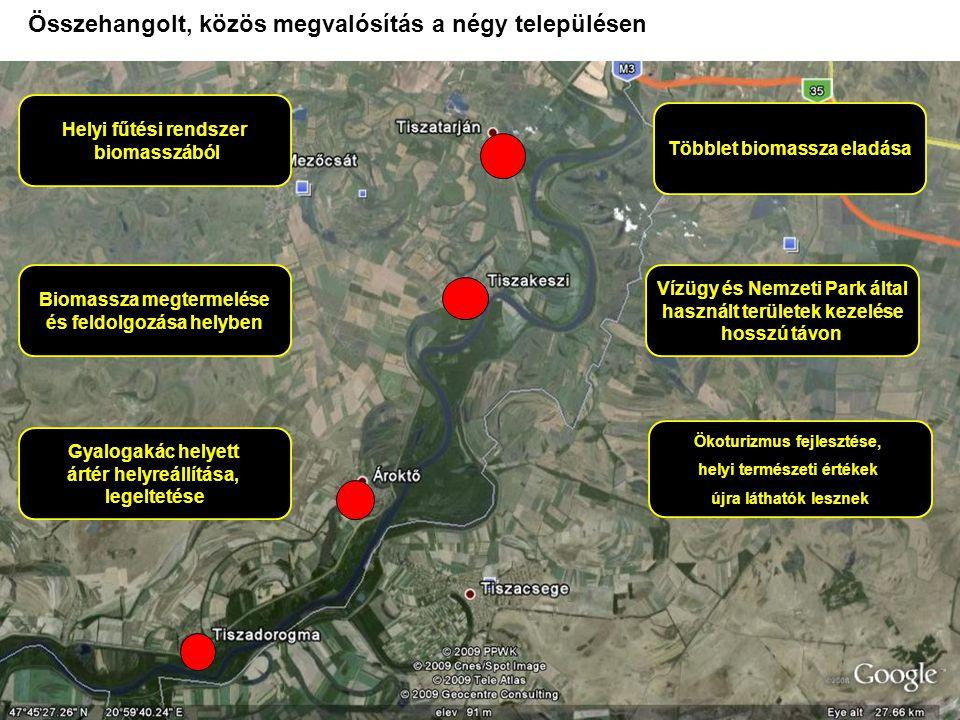 WWF Magyarország - Komplex megoldások Helyi fűtési rendszer biomasszából Biomassza megtermelése és feldolgozása helyben Gyalogakác helyett ártér helyr