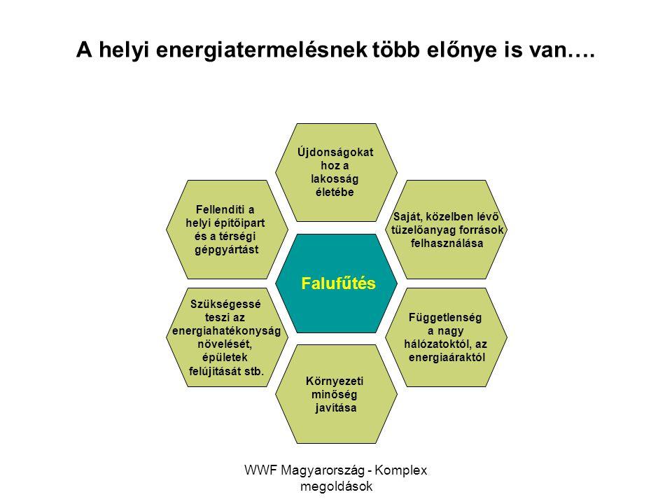 WWF Magyarország - Komplex megoldások A helyi energiatermelésnek több előnye is van…. Saját, közelben lévő tüzelőanyag források felhasználása Függetle