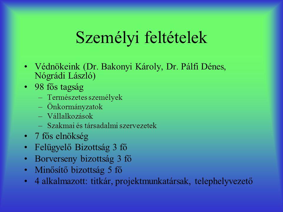 Személyi feltételek Védnökeink (Dr. Bakonyi Károly, Dr.