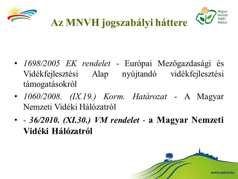 Az MNVH jogszabályi háttere 1698/2005 EK rendelet - Európai Mezőgazdasági és Vidékfejlesztési Alap nyújtandó vidékfejlesztési támogatásokról 1060/2008