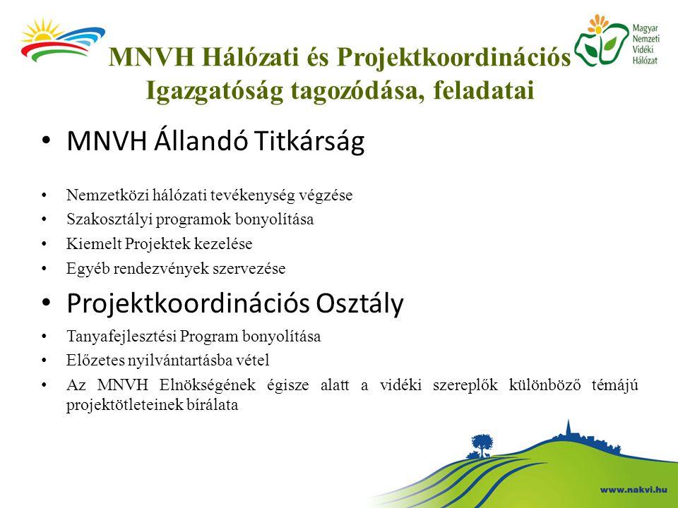 MNVH Hálózati és Projektkoordinációs Igazgatóság tagozódása, feladatai MNVH Állandó Titkárság Nemzetközi hálózati tevékenység végzése Szakosztályi pro