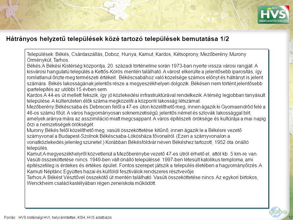 12 Települések: Békés, Csárdaszállás, Doboz, Hunya, Kamut, Kardos, Kétsoprony, Mezőberény, Murony Örménykút, Tarhos. Békés;A Békési Kistérség központj