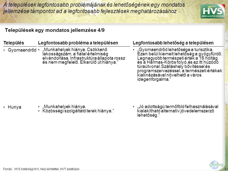 43 Települések egy mondatos jellemzése 4/9 A települések legfontosabb problémájának és lehetőségének egy mondatos jellemzése támpontot ad a legfontosa