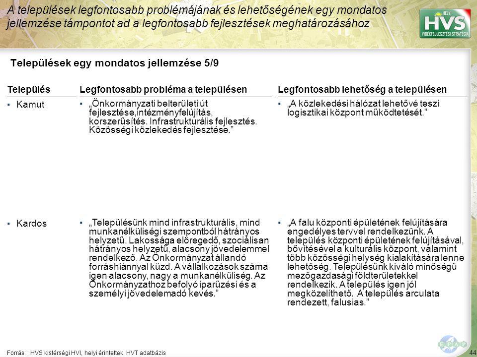 """44 Települések egy mondatos jellemzése 5/9 A települések legfontosabb problémájának és lehetőségének egy mondatos jellemzése támpontot ad a legfontosabb fejlesztések meghatározásához Forrás:HVS kistérségi HVI, helyi érintettek, HVT adatbázis TelepülésLegfontosabb probléma a településen ▪Kamut ▪""""Önkormányzati belterületi út fejlesztése,intézményfelújítás, korszerűsítés."""