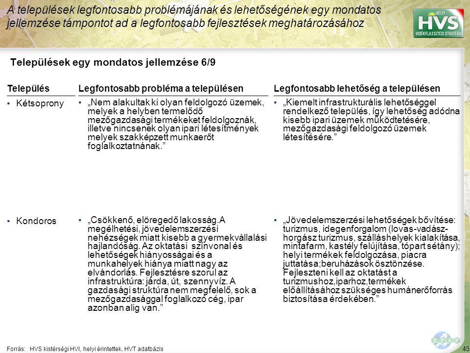 """45 Települések egy mondatos jellemzése 6/9 A települések legfontosabb problémájának és lehetőségének egy mondatos jellemzése támpontot ad a legfontosabb fejlesztések meghatározásához Forrás:HVS kistérségi HVI, helyi érintettek, HVT adatbázis TelepülésLegfontosabb probléma a településen ▪Kétsoprony ▪""""Nem alakultak ki olyan feldolgozó üzemek, melyek a helyben termelődő mezőgazdasági termékeket feldolgoznák, illetve nincsenek olyan ipari létesítmények melyek szakképzett munkaerőt foglalkoztatnának. ▪Kondoros ▪""""Csökkenő, elöregedő lakosság.A megélhetési, jövedelemszerzési nehézségek miatt kisebb a gyermekvállalási hajlandóság."""
