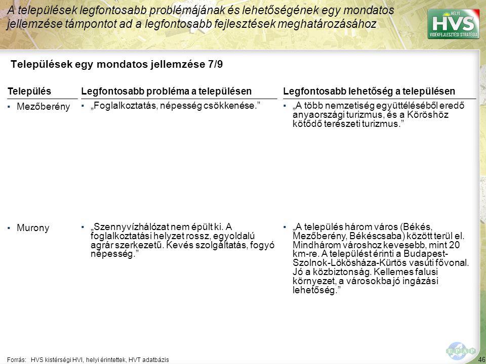 """46 Települések egy mondatos jellemzése 7/9 A települések legfontosabb problémájának és lehetőségének egy mondatos jellemzése támpontot ad a legfontosabb fejlesztések meghatározásához Forrás:HVS kistérségi HVI, helyi érintettek, HVT adatbázis TelepülésLegfontosabb probléma a településen ▪Mezőberény ▪""""Foglalkoztatás, népesség csökkenése. ▪Murony ▪""""Szennyvízhálózat nem épült ki."""