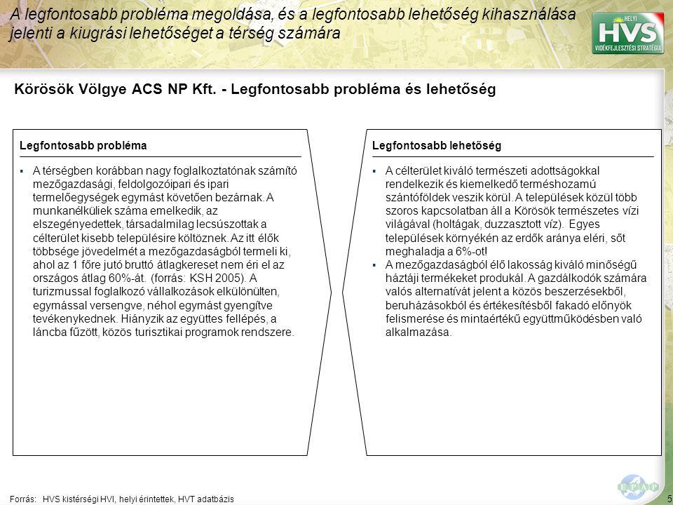 5 Körösök Völgye ACS NP Kft. - Legfontosabb probléma és lehetőség A legfontosabb probléma megoldása, és a legfontosabb lehetőség kihasználása jelenti
