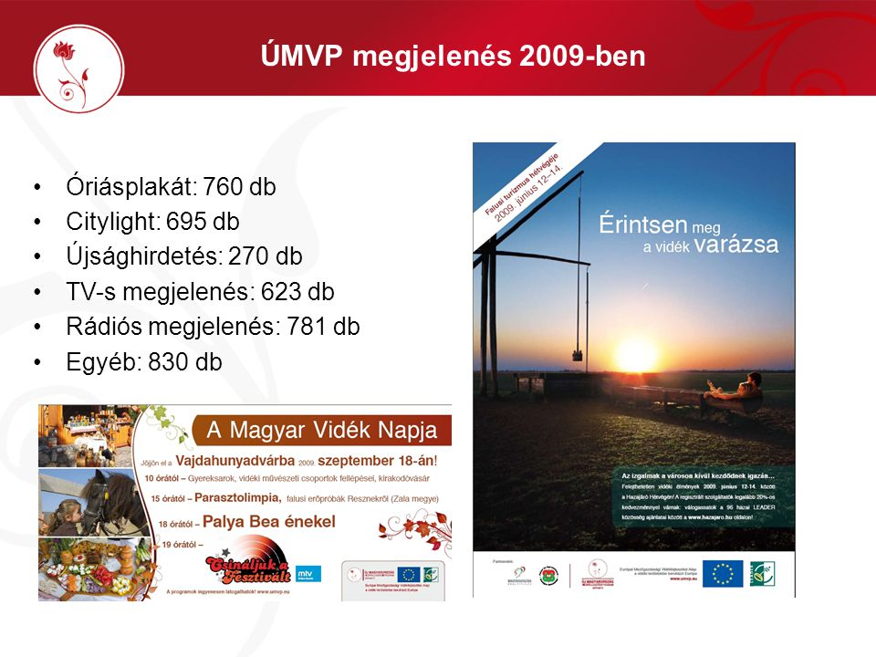 ÚMVP megjelenés 2009-ben Óriásplakát: 760 db Citylight: 695 db Újsághirdetés: 270 db TV-s megjelenés: 623 db Rádiós megjelenés: 781 db Egyéb: 830 db