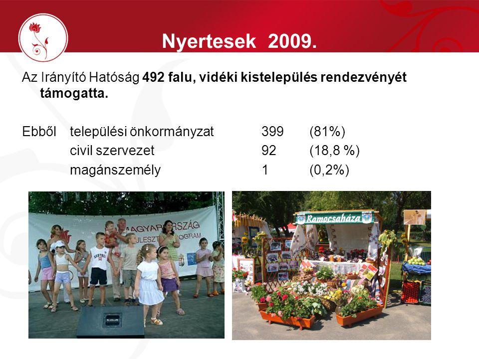 Nyertesek 2009. Az Irányító Hatóság 492 falu, vidéki kistelepülés rendezvényét támogatta.