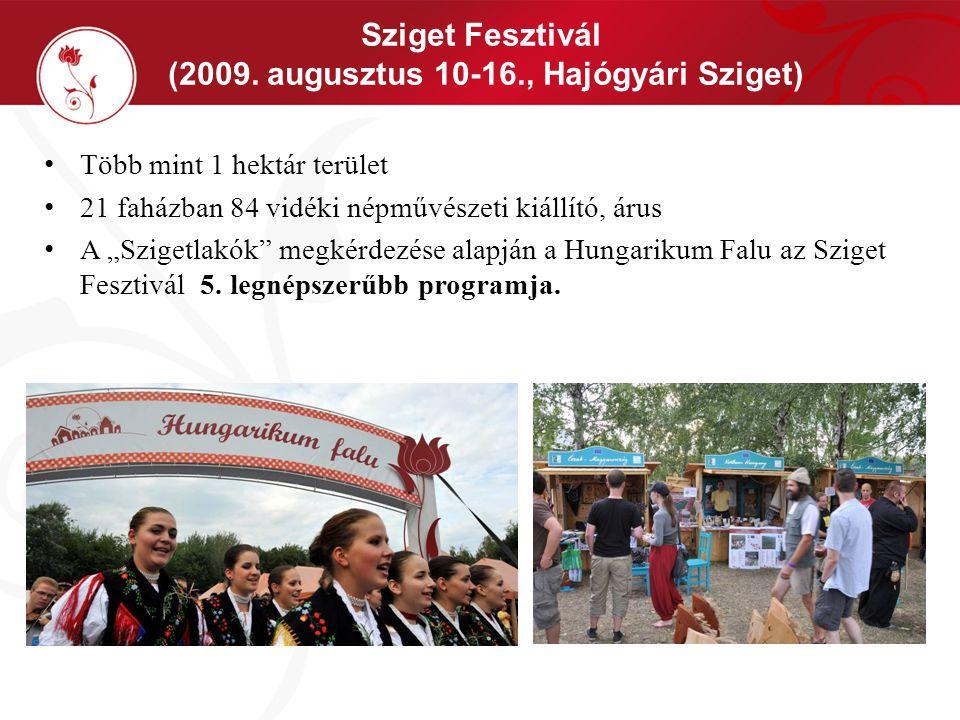 Sziget Fesztivál (2009.