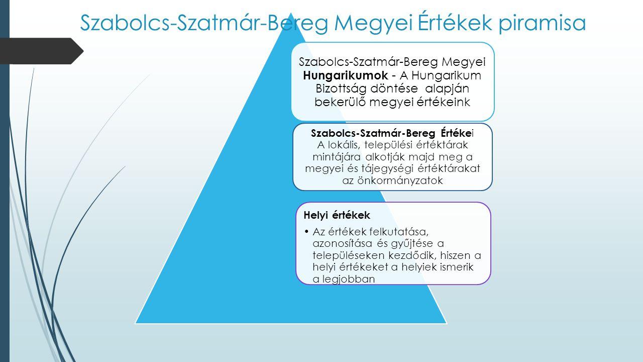 Szabolcs-Szatmár-Bereg Megyei Hungarikumok - A Hungarikum Bizottság döntése alapján bekerülő megyei értékeink Szabolcs-Szatmár-Bereg Értéke i A lokáli