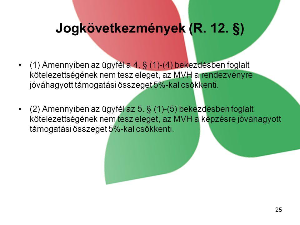 Jogkövetkezmények (R.12. §) (1) Amennyiben az ügyfél a 4.