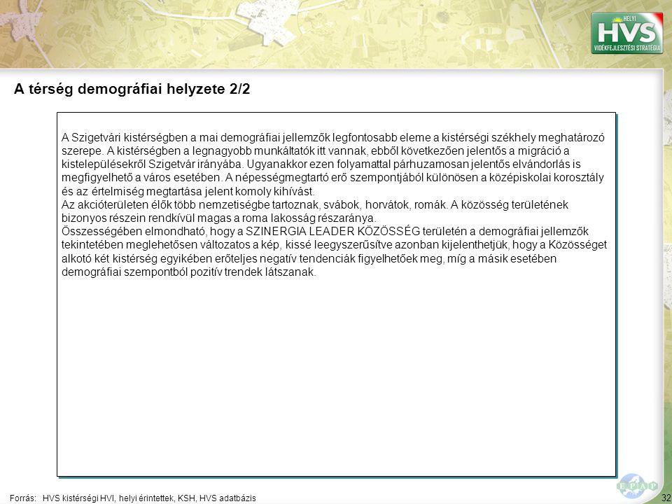 32 A Szigetvári kistérségben a mai demográfiai jellemzők legfontosabb eleme a kistérségi székhely meghatározó szerepe.