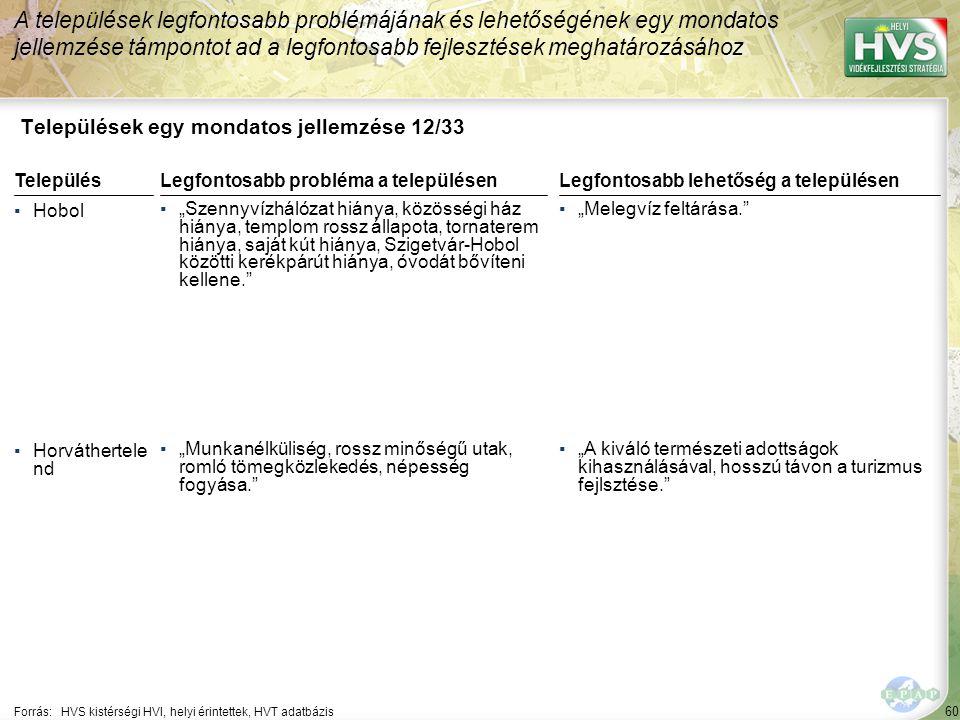 """60 Települések egy mondatos jellemzése 12/33 A települések legfontosabb problémájának és lehetőségének egy mondatos jellemzése támpontot ad a legfontosabb fejlesztések meghatározásához Forrás:HVS kistérségi HVI, helyi érintettek, HVT adatbázis TelepülésLegfontosabb probléma a településen ▪Hobol ▪""""Szennyvízhálózat hiánya, közösségi ház hiánya, templom rossz állapota, tornaterem hiánya, saját kút hiánya, Szigetvár-Hobol közötti kerékpárút hiánya, óvodát bővíteni kellene. ▪Horváthertele nd ▪""""Munkanélküliség, rossz minőségű utak, romló tömegközlekedés, népesség fogyása. Legfontosabb lehetőség a településen ▪""""Melegvíz feltárása. ▪""""A kiváló természeti adottságok kihasználásával, hosszú távon a turizmus fejlsztése."""