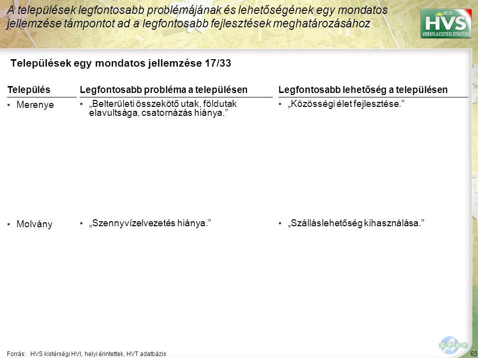 """65 Települések egy mondatos jellemzése 17/33 A települések legfontosabb problémájának és lehetőségének egy mondatos jellemzése támpontot ad a legfontosabb fejlesztések meghatározásához Forrás:HVS kistérségi HVI, helyi érintettek, HVT adatbázis TelepülésLegfontosabb probléma a településen ▪Merenye ▪""""Belterületi összekötő utak, földutak elavultsága, csatornázás hiánya. ▪Molvány ▪""""Szennyvízelvezetés hiánya. Legfontosabb lehetőség a településen ▪""""Közösségi élet fejlesztése. ▪""""Szálláslehetőség kihasználása."""