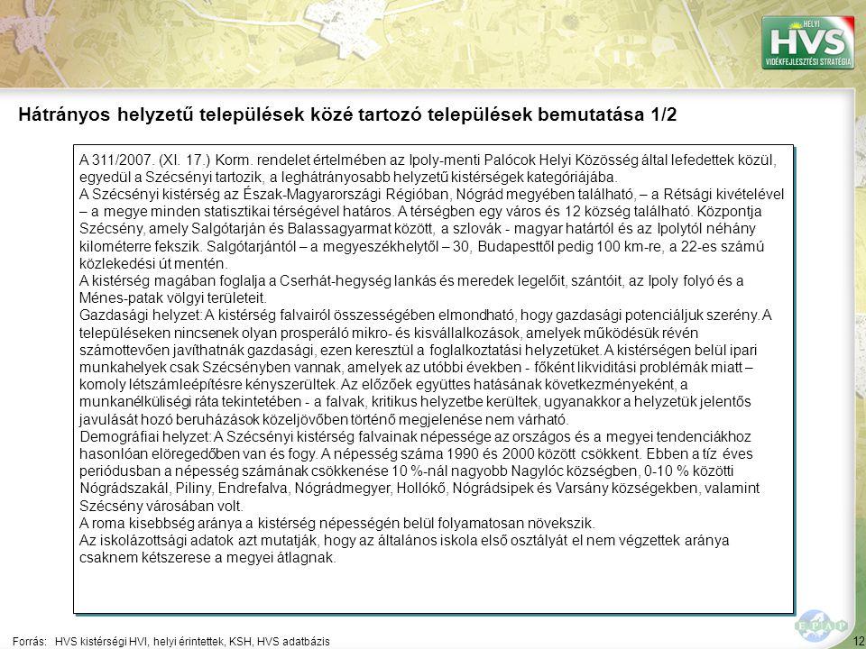 12 A 311/2007. (XI. 17.) Korm. rendelet értelmében az Ipoly-menti Palócok Helyi Közösség által lefedettek közül, egyedül a Szécsényi tartozik, a leghá