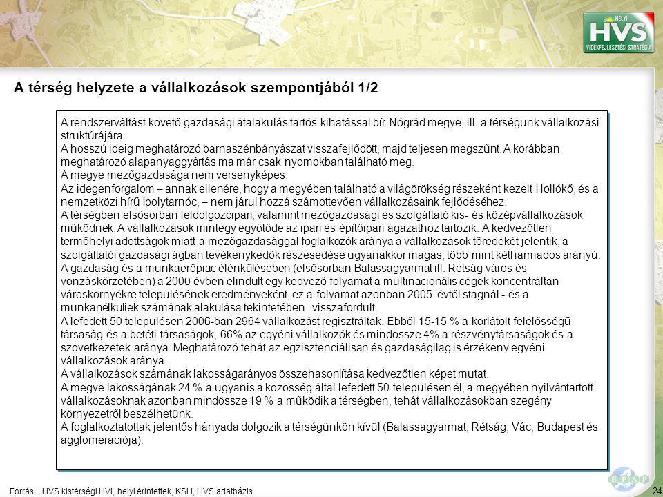 24 A rendszerváltást követő gazdasági átalakulás tartós kihatással bír Nógrád megye, ill. a térségünk vállalkozási struktúrájára. A hosszú ideig megha