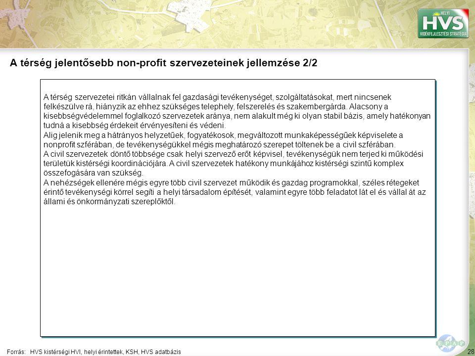 28 A térség szervezetei ritkán vállalnak fel gazdasági tevékenységet, szolgáltatásokat, mert nincsenek felkészülve rá, hiányzik az ehhez szükséges tel