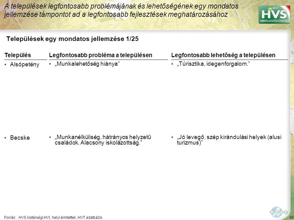 48 Települések egy mondatos jellemzése 1/25 A települések legfontosabb problémájának és lehetőségének egy mondatos jellemzése támpontot ad a legfontos