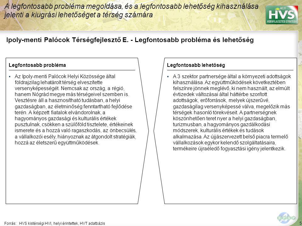 5 Ipoly-menti Palócok Térségfejlesztő E. - Legfontosabb probléma és lehetőség A legfontosabb probléma megoldása, és a legfontosabb lehetőség kihasznál