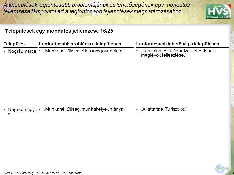 63 Települések egy mondatos jellemzése 16/25 A települések legfontosabb problémájának és lehetőségének egy mondatos jellemzése támpontot ad a legfonto