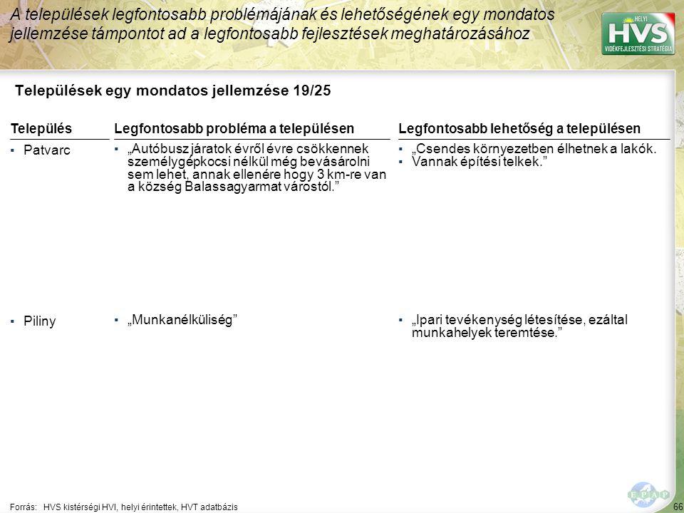 66 Települések egy mondatos jellemzése 19/25 A települések legfontosabb problémájának és lehetőségének egy mondatos jellemzése támpontot ad a legfonto