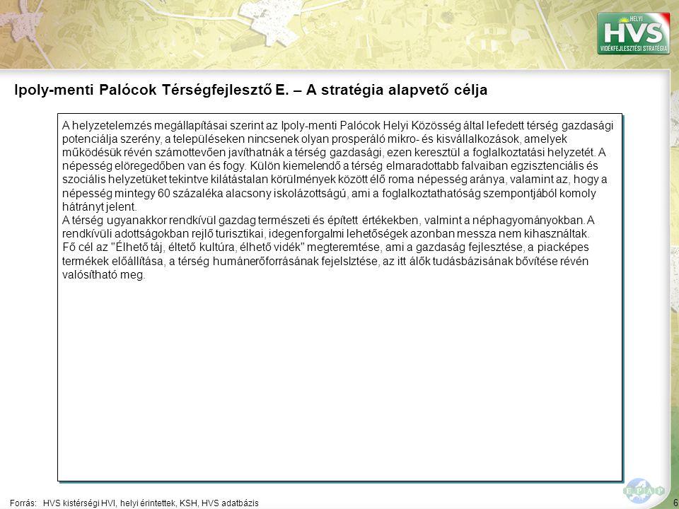 6 A helyzetelemzés megállapításai szerint az Ipoly-menti Palócok Helyi Közösség által lefedett térség gazdasági potenciálja szerény, a településeken n