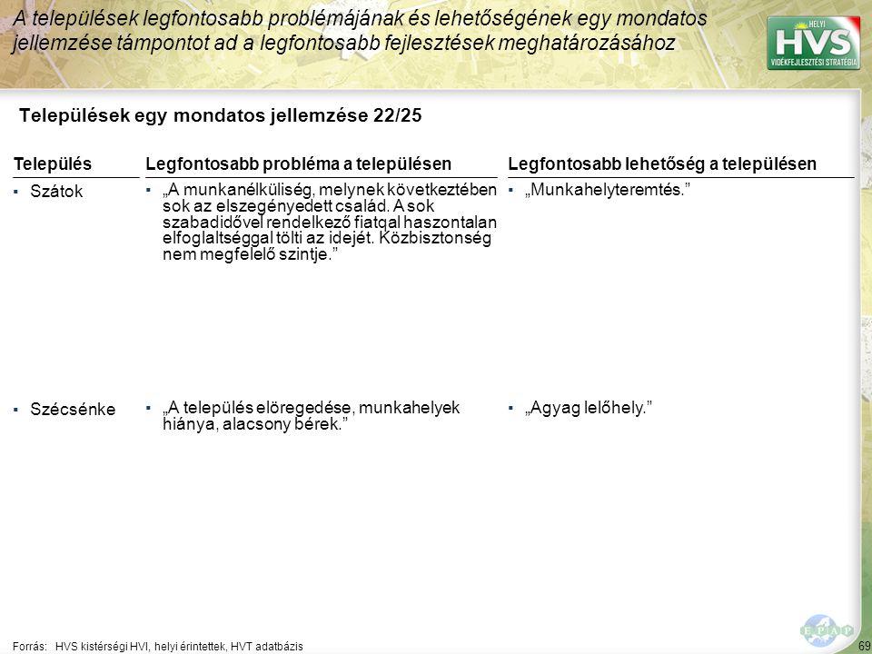 69 Települések egy mondatos jellemzése 22/25 A települések legfontosabb problémájának és lehetőségének egy mondatos jellemzése támpontot ad a legfonto