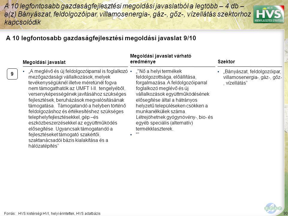 """90 A 10 legfontosabb gazdaságfejlesztési megoldási javaslat 9/10 Forrás:HVS kistérségi HVI, helyi érintettek, HVS adatbázis Szektor ▪""""Bányászat, feldo"""