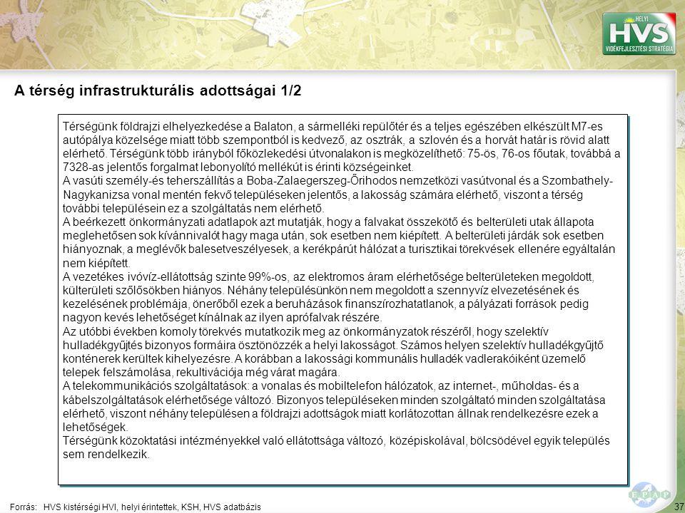 37 Térségünk földrajzi elhelyezkedése a Balaton, a sármelléki repülőtér és a teljes egészében elkészült M7-es autópálya közelsége miatt több szempontból is kedvező, az osztrák, a szlovén és a horvát határ is rövid alatt elérhető.