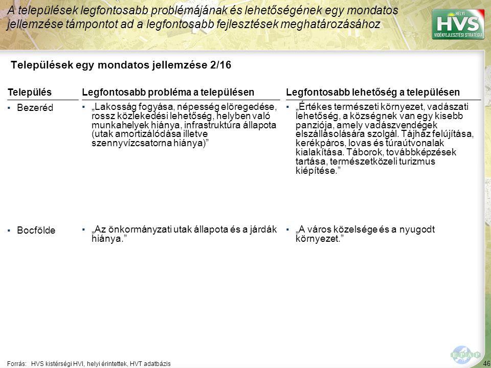 """46 Települések egy mondatos jellemzése 2/16 A települések legfontosabb problémájának és lehetőségének egy mondatos jellemzése támpontot ad a legfontosabb fejlesztések meghatározásához Forrás:HVS kistérségi HVI, helyi érintettek, HVT adatbázis TelepülésLegfontosabb probléma a településen ▪Bezeréd ▪""""Lakosság fogyása, népesség elöregedése, rossz közlekedési lehetőség, helyben való munkahelyek hiánya, infrastruktúra állapota (utak amortizálódása illetve szennyvízcsatorna hiánya) ▪Bocfölde ▪""""Az önkormányzati utak állapota és a járdák hiánya. Legfontosabb lehetőség a településen ▪""""Értékes természeti környezet, vadászati lehetőség, a községnek van egy kisebb panziója, amely vadászvendégek elszállásolására szolgál."""