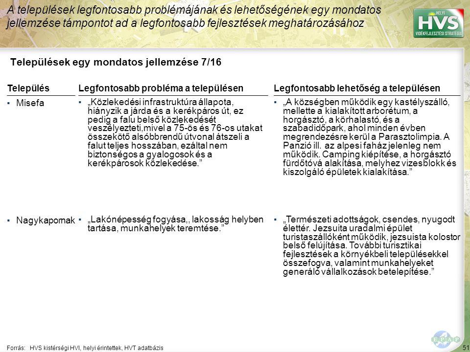 """51 Települések egy mondatos jellemzése 7/16 A települések legfontosabb problémájának és lehetőségének egy mondatos jellemzése támpontot ad a legfontosabb fejlesztések meghatározásához Forrás:HVS kistérségi HVI, helyi érintettek, HVT adatbázis TelepülésLegfontosabb probléma a településen ▪Misefa ▪""""Közlekedési infrastruktúra állapota, hiányzik a járda és a kerékpáros út, ez pedig a falu belső közlekedését veszélyezteti,mivel a 75-ös és 76-os utakat összekötő alsóbbrendű útvonal átszeli a falut teljes hosszában, ezáltal nem biztonségos a gyalogosok és a kerékpárosok közlekedése. ▪Nagykapornak ▪""""Lakónépesség fogyása,, lakosság helyben tartása, munkahelyek teremtése. Legfontosabb lehetőség a településen ▪""""A községben működik egy kastélyszálló, mellette a kialakított arborétum, a horgásztó, a körhalastó, és a szabadidőpark, ahol minden évben megrendezésre kerül a Parasztolimpia."""