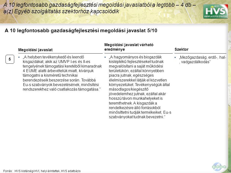 """74 A 10 legfontosabb gazdaságfejlesztési megoldási javaslat 5/10 Forrás:HVS kistérségi HVI, helyi érintettek, HVS adatbázis Szektor ▪""""Mezőgazdaság, erdő-, hal-, vadgazdálkodás A 10 legfontosabb gazdaságfejlesztési megoldási javaslatból a legtöbb – 4 db – a(z) Egyéb szolgáltatás szektorhoz kapcsolódik 5 ▪""""A helyben tevékenykedő és leendő kisgazdákat, akik az UMVP I-es és II-es tengelyének támogatási keretéből kimaradnak 4 EUME alatti árbevételük miatt, kívánjuk támogatni a kisméretű technikai berendezéseik beszerzése során."""
