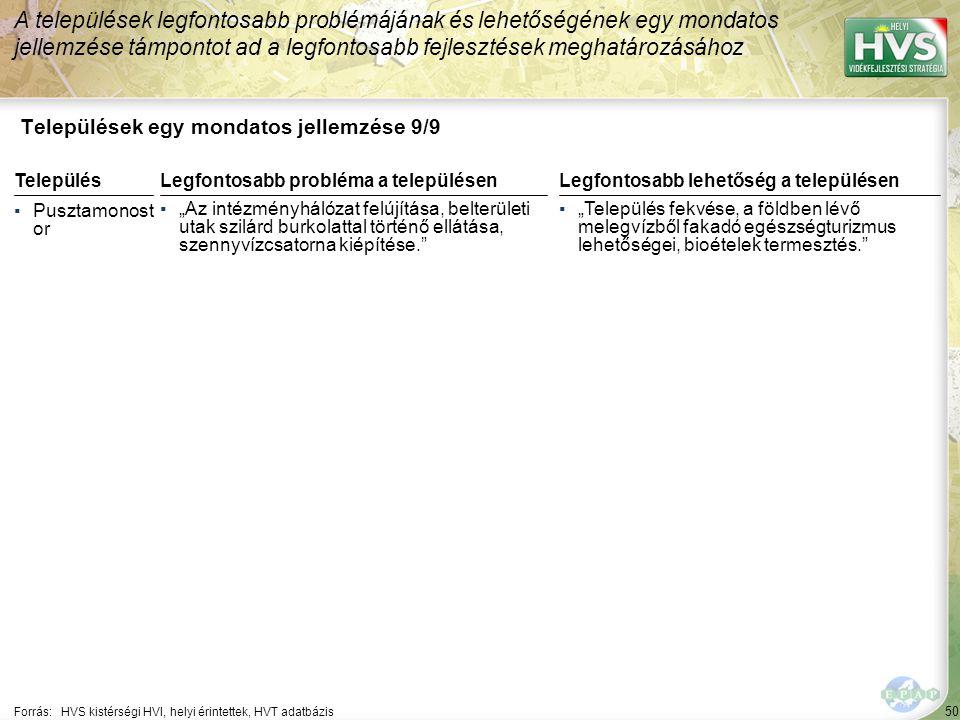 """50 Települések egy mondatos jellemzése 9/9 A települések legfontosabb problémájának és lehetőségének egy mondatos jellemzése támpontot ad a legfontosabb fejlesztések meghatározásához Forrás:HVS kistérségi HVI, helyi érintettek, HVT adatbázis TelepülésLegfontosabb probléma a településen ▪Pusztamonost or ▪""""Az intézményhálózat felújítása, belterületi utak szilárd burkolattal történő ellátása, szennyvízcsatorna kiépítése. Legfontosabb lehetőség a településen ▪""""Település fekvése, a földben lévő melegvízből fakadó egészségturizmus lehetőségei, bioételek termesztés."""