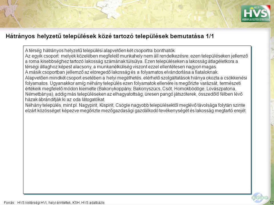 12 A térség hátrányos helyzetű települési alapvetően két csoportra bonthatók.