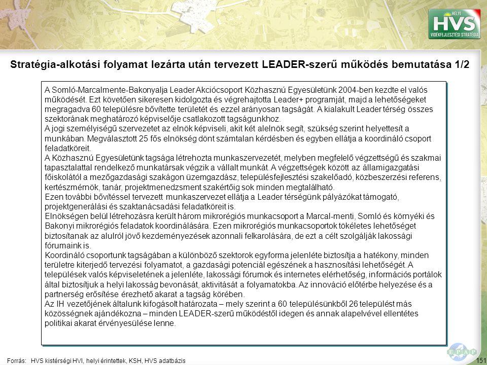151 A Somló-Marcalmente-Bakonyalja Leader Akciócsoport Közhasznú Egyesületünk 2004-ben kezdte el valós működését.