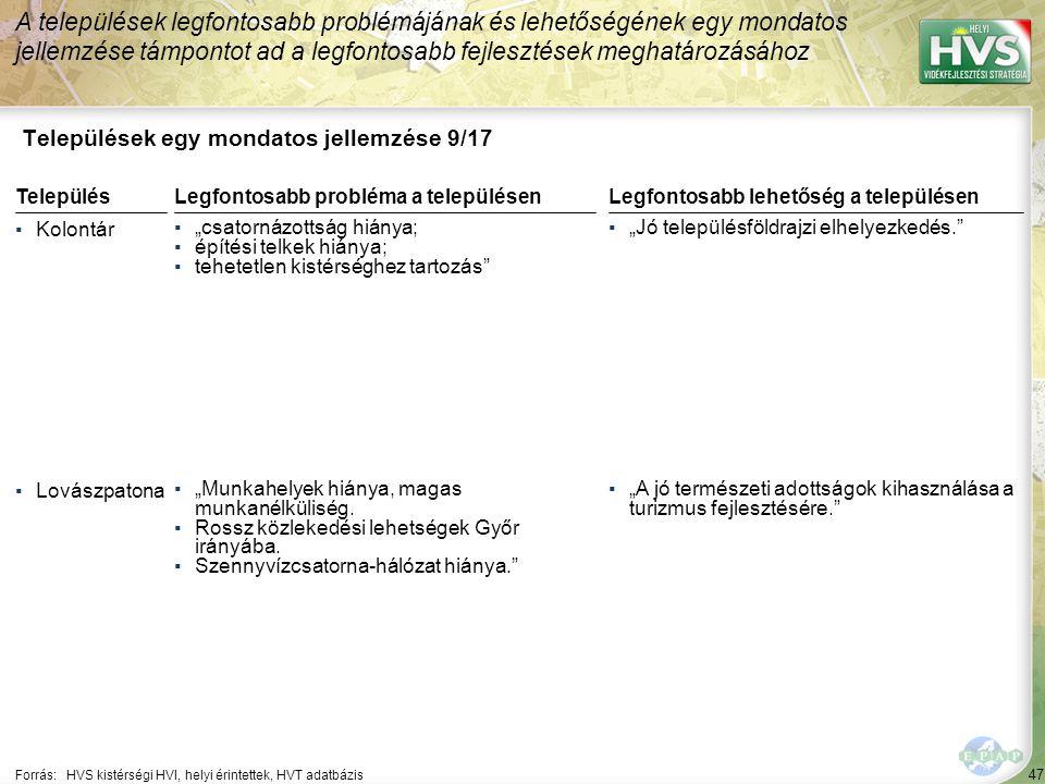 """47 Települések egy mondatos jellemzése 9/17 A települések legfontosabb problémájának és lehetőségének egy mondatos jellemzése támpontot ad a legfontosabb fejlesztések meghatározásához Forrás:HVS kistérségi HVI, helyi érintettek, HVT adatbázis TelepülésLegfontosabb probléma a településen ▪Kolontár ▪""""csatornázottság hiánya; ▪építési telkek hiánya; ▪tehetetlen kistérséghez tartozás ▪Lovászpatona ▪""""Munkahelyek hiánya, magas munkanélküliség."""