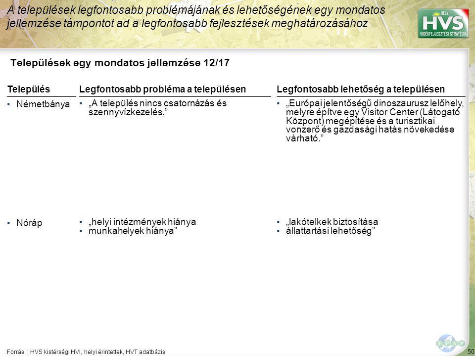 """50 Települések egy mondatos jellemzése 12/17 A települések legfontosabb problémájának és lehetőségének egy mondatos jellemzése támpontot ad a legfontosabb fejlesztések meghatározásához Forrás:HVS kistérségi HVI, helyi érintettek, HVT adatbázis TelepülésLegfontosabb probléma a településen ▪Németbánya ▪""""A település nincs csatornázás és szennyvízkezelés. ▪Nóráp ▪""""helyi intézmények hiánya ▪munkahelyek hiánya Legfontosabb lehetőség a településen ▪""""Európai jelentőségű dinoszaurusz lelőhely, melyre építve egy Visitor Center (Látogató Központ) megépítése és a turisztikai vonzerő és gazdasági hatás növekedése várható. ▪""""lakótelkek biztosítása ▪állattartási lehetőség"""