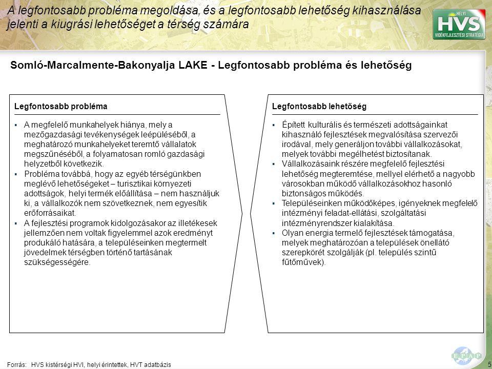 5 Somló-Marcalmente-Bakonyalja LAKE - Legfontosabb probléma és lehetőség A legfontosabb probléma megoldása, és a legfontosabb lehetőség kihasználása jelenti a kiugrási lehetőséget a térség számára Forrás:HVS kistérségi HVI, helyi érintettek, HVT adatbázis Legfontosabb problémaLegfontosabb lehetőség ▪A megfelelő munkahelyek hiánya, mely a mezőgazdasági tevékenységek leépüléséből, a meghatározó munkahelyeket teremtő vállalatok megszűnéséből, a folyamatosan romló gazdasági helyzetből következik.
