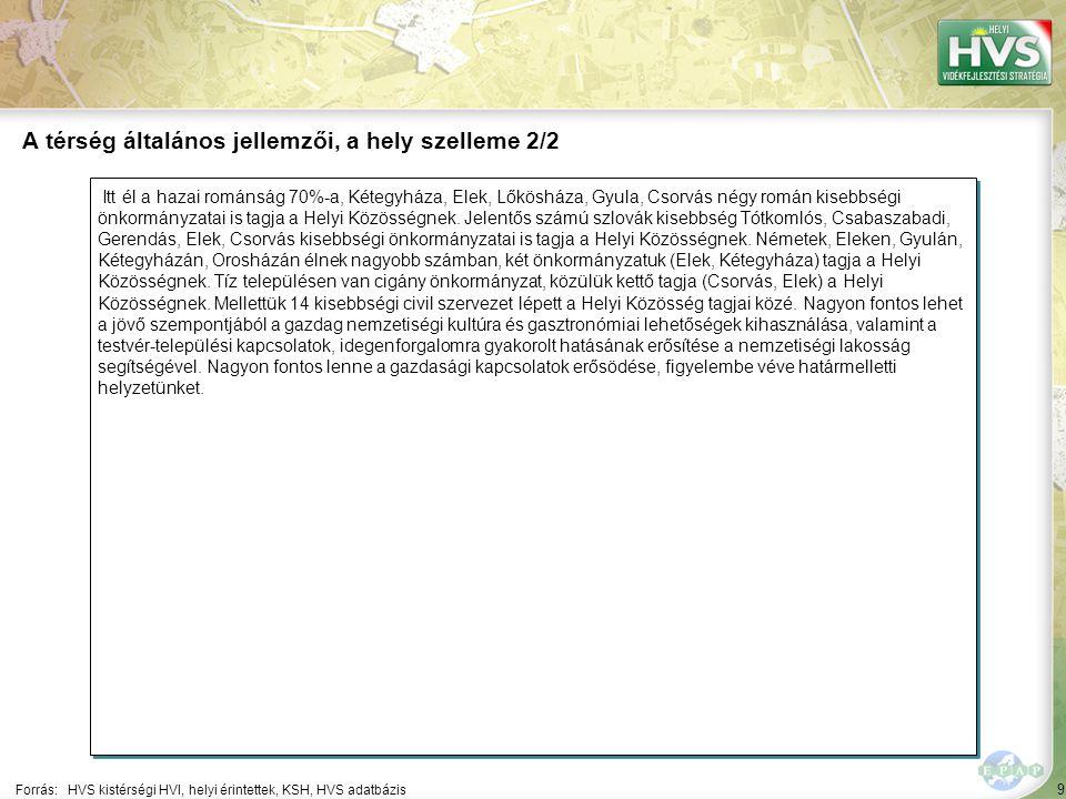 9 Itt él a hazai románság 70%-a, Kétegyháza, Elek, Lőkösháza, Gyula, Csorvás négy román kisebbségi önkormányzatai is tagja a Helyi Közösségnek.