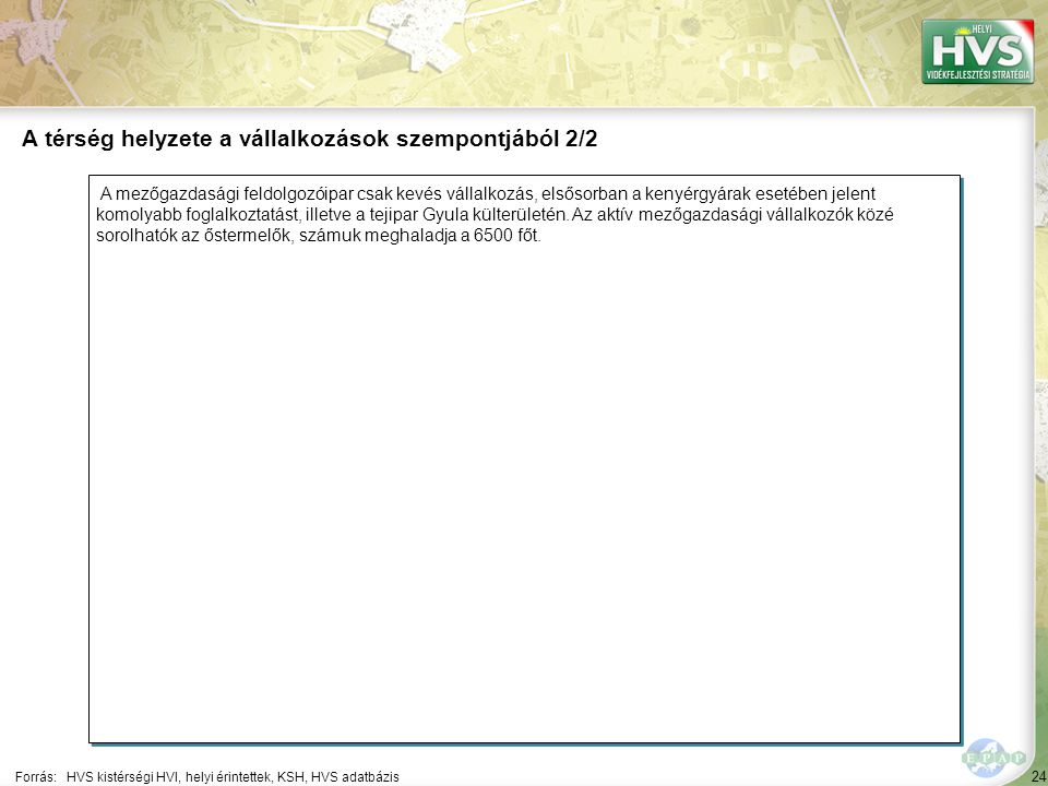 24 A mezőgazdasági feldolgozóipar csak kevés vállalkozás, elsősorban a kenyérgyárak esetében jelent komolyabb foglalkoztatást, illetve a tejipar Gyula külterületén.