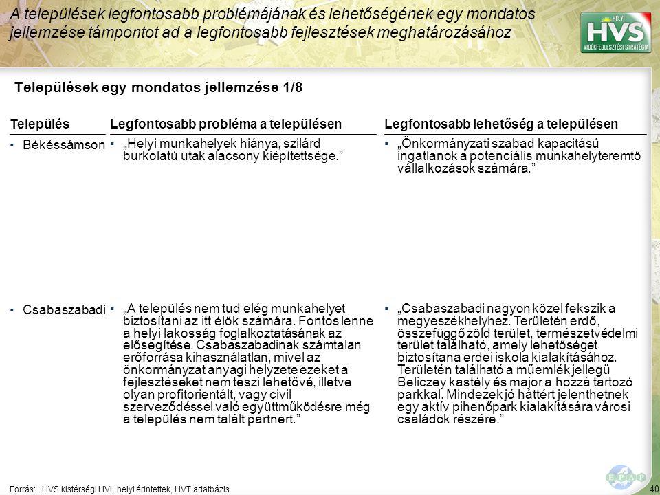 """40 Települések egy mondatos jellemzése 1/8 A települések legfontosabb problémájának és lehetőségének egy mondatos jellemzése támpontot ad a legfontosabb fejlesztések meghatározásához Forrás:HVS kistérségi HVI, helyi érintettek, HVT adatbázis TelepülésLegfontosabb probléma a településen ▪Békéssámson ▪""""Helyi munkahelyek hiánya, szilárd burkolatú utak alacsony kiépítettsége. ▪Csabaszabadi ▪""""A település nem tud elég munkahelyet biztosítani az itt élők számára."""