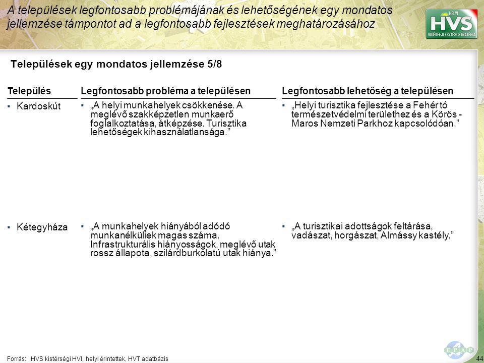 """44 Települések egy mondatos jellemzése 5/8 A települések legfontosabb problémájának és lehetőségének egy mondatos jellemzése támpontot ad a legfontosabb fejlesztések meghatározásához Forrás:HVS kistérségi HVI, helyi érintettek, HVT adatbázis TelepülésLegfontosabb probléma a településen ▪Kardoskút ▪""""A helyi munkahelyek csökkenése."""