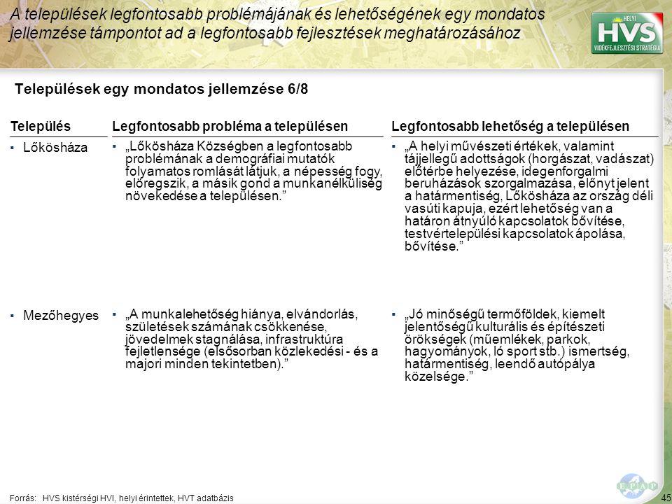 """45 Települések egy mondatos jellemzése 6/8 A települések legfontosabb problémájának és lehetőségének egy mondatos jellemzése támpontot ad a legfontosabb fejlesztések meghatározásához Forrás:HVS kistérségi HVI, helyi érintettek, HVT adatbázis TelepülésLegfontosabb probléma a településen ▪Lőkösháza ▪""""Lőkösháza Községben a legfontosabb problémának a demográfiai mutatók folyamatos romlását látjuk, a népesség fogy, elöregszik, a másik gond a munkanélküliség növekedése a településen. ▪Mezőhegyes ▪""""A munkalehetőség hiánya, elvándorlás, születések számának csökkenése, jövedelmek stagnálása, infrastruktúra fejletlensége (elsősorban közlekedési - és a majori minden tekintetben). Legfontosabb lehetőség a településen ▪""""A helyi művészeti értékek, valamint tájjellegű adottságok (horgászat, vadászat) előtérbe helyezése, idegenforgalmi beruházások szorgalmazása, előnyt jelent a határmentiség, Lőkösháza az ország déli vasúti kapuja, ezért lehetőség van a határon átnyúló kapcsolatok bővítése, testvértelepülési kapcsolatok ápolása, bővítése. ▪""""Jó minőségű termőföldek, kiemelt jelentőségű kulturális és építészeti örökségek (műemlékek, parkok, hagyományok, ló sport stb.) ismertség, határmentiség, leendő autópálya közelsége."""