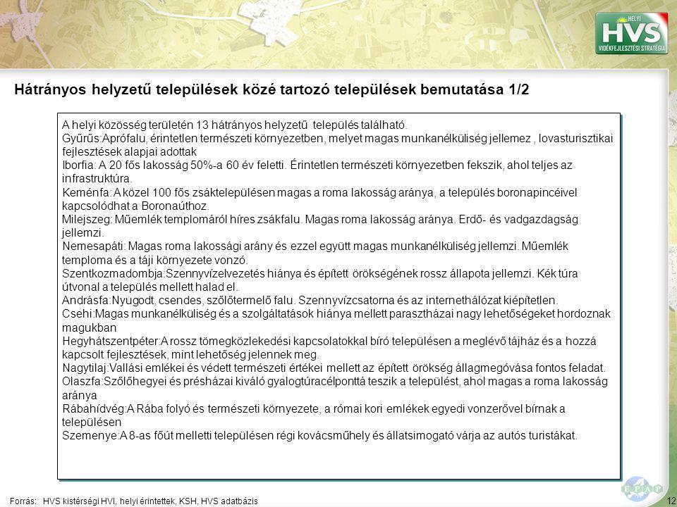12 A helyi közösség területén 13 hátrányos helyzetű település található. Gyűrűs:Aprófalu, érintetlen természeti környezetben, melyet magas munkanélkül