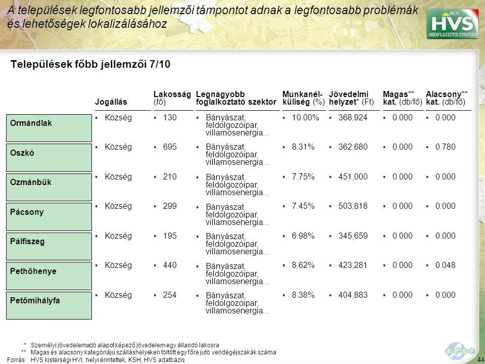 44 Legnagyobb foglalkoztató szektor ▪Bányászat, feldolgozóipar, villamosenergia... Települések főbb jellemzői 7/10 Jogállás *Személyi jövedelemadó ala