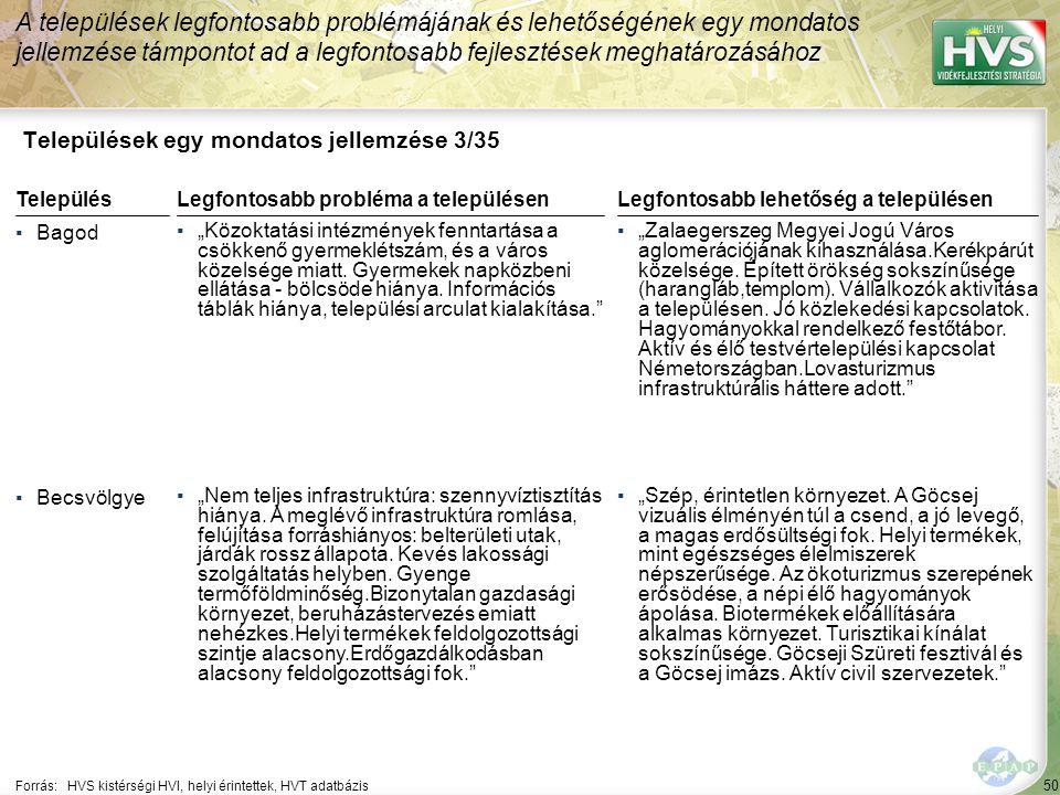 50 Települések egy mondatos jellemzése 3/35 A települések legfontosabb problémájának és lehetőségének egy mondatos jellemzése támpontot ad a legfontos