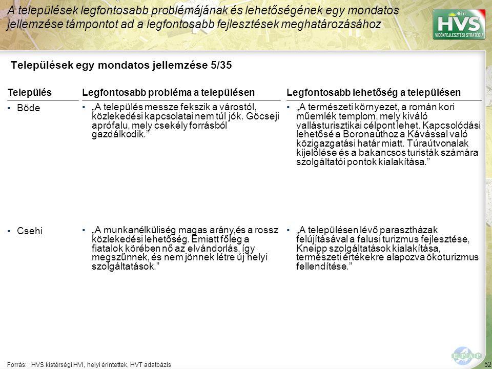52 Települések egy mondatos jellemzése 5/35 A települések legfontosabb problémájának és lehetőségének egy mondatos jellemzése támpontot ad a legfontos